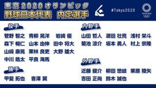 東京オリンピック、野球日本代表の内定選手